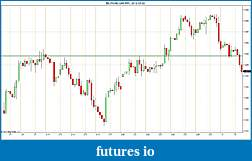 Trading spot fx euro using price action-2012-03-02-4-hour.jpg