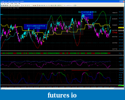 NMTraders ES Journal-eotpro-bills-chart-thursday-7-9-2009.png