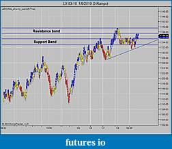 Price & Volume Trading Journal-es-03-10-1_8_2010-5-range-824.jpg