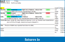 Trade The Value Trading Journal-gc-2012-03-02-8.44.56-am.png