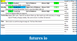 Trade The Value Trading Journal-cl-2012-03-02-8.45.04-am.png