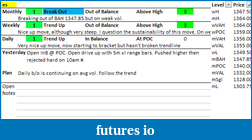 Trade The Value Trading Journal-es-2012-03-02-8.45.14-am.png