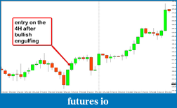 Trading spot fx euro using price action-pavel002.png