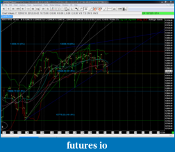 Click image for larger version  Name:BMT NYSE 60 min (2).PNG Views:98 Size:147.6 KB ID:64592