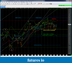 Click image for larger version  Name:BMT NYSE 60 min (3).PNG Views:103 Size:161.5 KB ID:64593