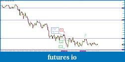 Ward's EUR/USD spot fx journal-2-ttf.jpg