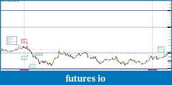 Ward's EUR/USD spot fx journal-2-ltf.jpg