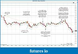 Trading spot fx euro using price action-2012-03-02-trades-.jpg