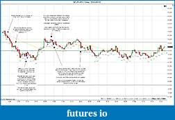 Trading spot fx euro using price action-2012-03-02-trades-b.jpg