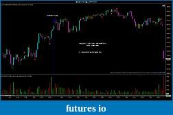 Click image for larger version  Name:NQ 03-12 (5 Min)  2_27_2012.jpg Views:111 Size:110.2 KB ID:64622