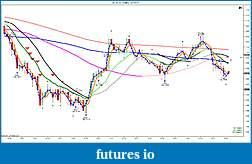 Ctrl-Alt-Del Reboot Trading Journal-6e-03-12-1-min-3_2_2012.jpg