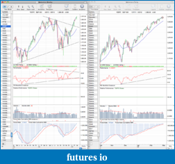 Trading breakouts with stage analysis-spx_weekly_2_3_12.png