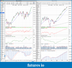 Trading breakouts with stage analysis-ndx_weekly_2_3_12.png