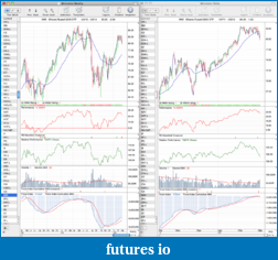 Trading breakouts with stage analysis-iwm_weekly_2_3_12.png
