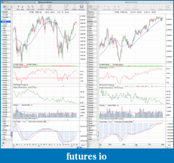 Trading breakouts with stage analysis-ftse100_weekly_2_3_12.png