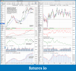Trading breakouts with stage analysis-us_30yr_treasuries_mrk_2_3_12.png