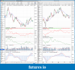 Trading breakouts with stage analysis-dx_dollar_index_2_3_12.png
