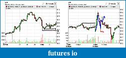 Day Trading Stocks with Discretion-20120302lh01.jpg