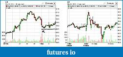 Day Trading Stocks with Discretion-20120302lh02.jpg