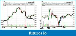 Day Trading Stocks with Discretion-20120302lh03.jpg