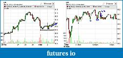 Day Trading Stocks with Discretion-20120302lh04.jpg