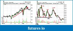 Day Trading Stocks with Discretion-20120302m01.jpg