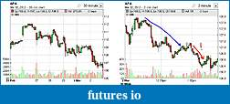 Day Trading Stocks with Discretion-20120302apa01.jpg