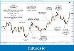 Trading spot fx euro using price action-2012-03-05-market-structure.jpg