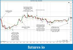 Trading spot fx euro using price action-2012-03-05-trades-.jpg