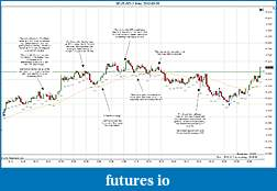 Trading spot fx euro using price action-2012-03-05-trades-b.jpg