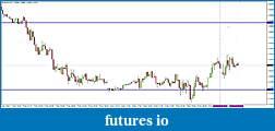 Ward's EUR/USD spot fx journal-5-htf-15min-.jpg