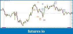 Ward's EUR/USD spot fx journal-5-ltf.jpg