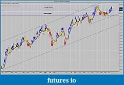Click image for larger version  Name:ES 03-10  1_8_2010 (6 Range)TradingWeeks.jpg Views:99 Size:183.2 KB ID:6495