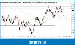 Click image for larger version  Name:$EURUSD (6 Range)  3_5_2012 trade.jpg Views:69 Size:153.7 KB ID:64962