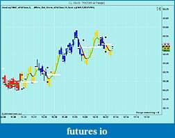 Consolidation alert a la tzachi-cl-08-09-7_9_2009-4-range-.jpg