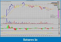 Price & Volume Trading Journal-es-03-10-12_21_2009-5-min-.jpg