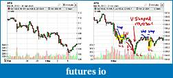 Day Trading Stocks with Discretion-20120305apa01.jpg