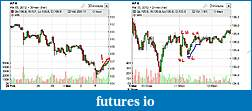 Day Trading Stocks with Discretion-20120305apa02.jpg