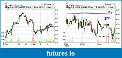Day Trading Stocks with Discretion-20120305lh02.jpg