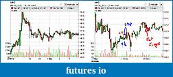 Day Trading Stocks with Discretion-20120305vfc01.jpg