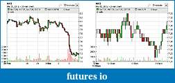 Day Trading Stocks with Discretion-20130305aks01.jpg