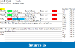 Trade The Value Trading Journal-screen-shot-2012-03-06-8.26.12-am.png