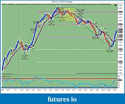 Viper Trading Systems Indicator-6b-8-jan-2010-morning.jpg