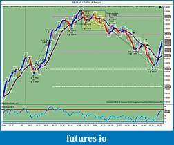 Viper Trading Systems Indicator-6b-8-jan-2010-morning.jpg