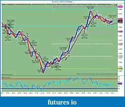 Viper Trading Systems Indicator-6e-8-jan-2010.jpg