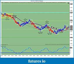 Viper Trading Systems Indicator-6e-8-jan-2010-morning.jpg
