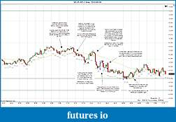 Trading spot fx euro using price action-2012-03-06-trades-.jpg
