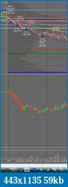 FESX Trading Journal Using GOM Indicators-20120306.png