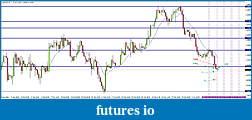 Ward's EUR/USD spot fx journal-6-htf.jpg