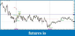Ward's EUR/USD spot fx journal-6-ltf.jpg